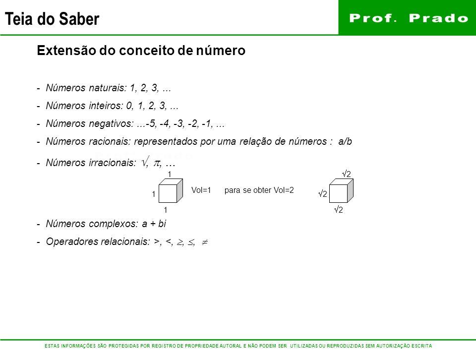 Extensão do conceito de número
