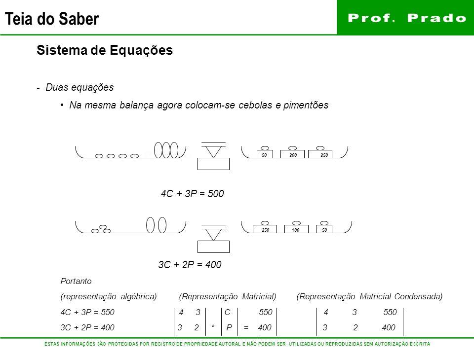 Sistema de Equações Duas equações