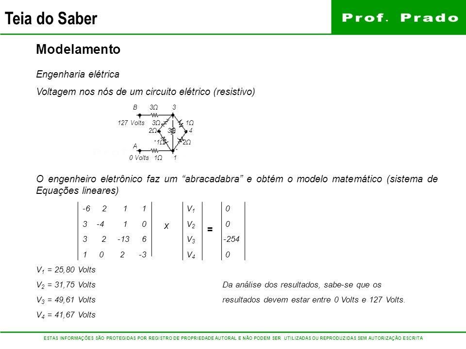 Modelamento Engenharia elétrica