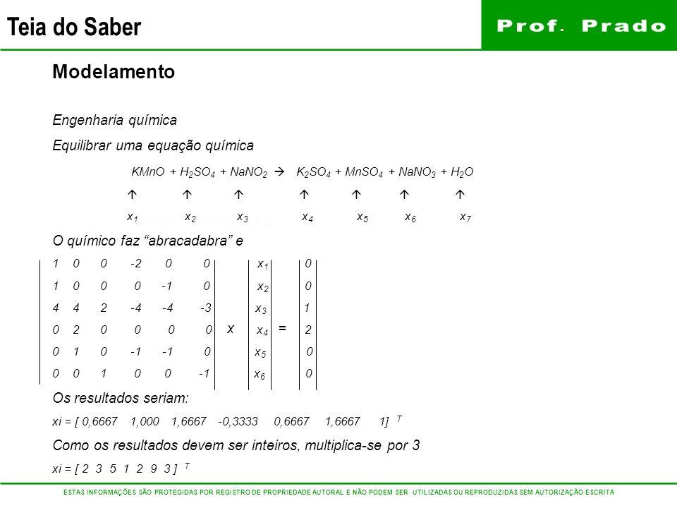 Modelamento Engenharia química Equilibrar uma equação química