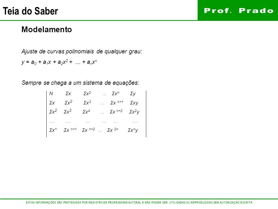 Modelamento Ajuste de curvas polinomiais de qualquer grau: