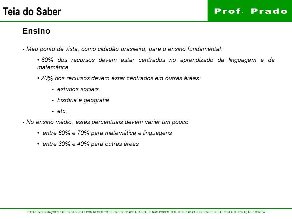 EnsinoMeu ponto de vista, como cidadão brasileiro, para o ensino fundamental: