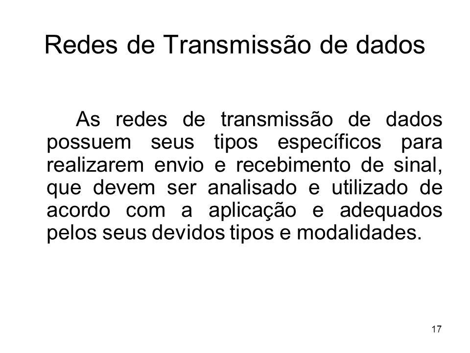 Redes de Transmissão de dados