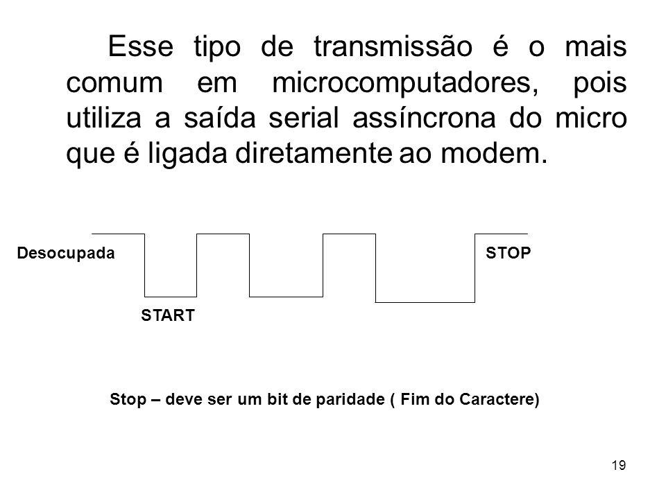 Stop – deve ser um bit de paridade ( Fim do Caractere)