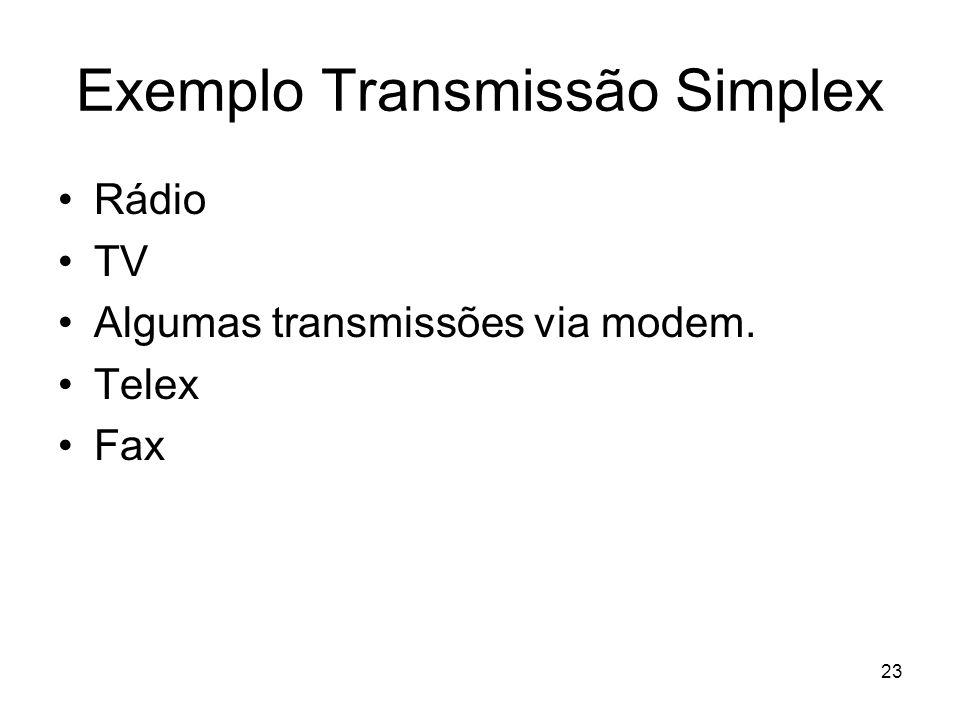 Exemplo Transmissão Simplex