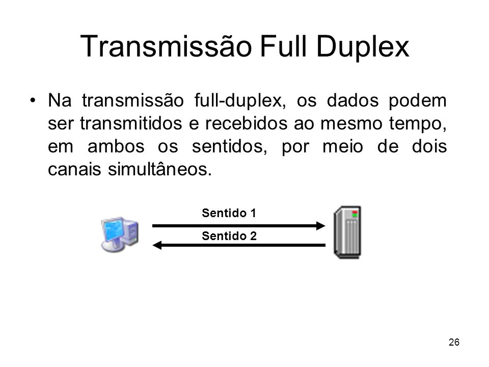 Transmissão Full Duplex