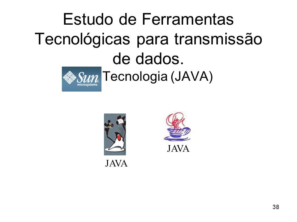 Estudo de Ferramentas Tecnológicas para transmissão de dados.