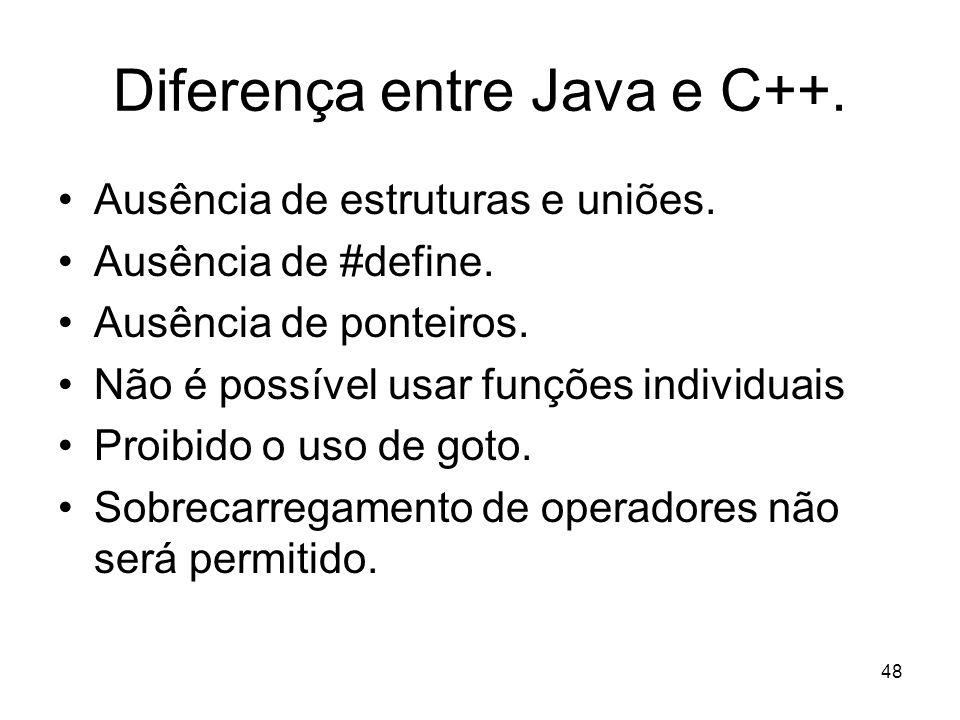 Diferença entre Java e C++.