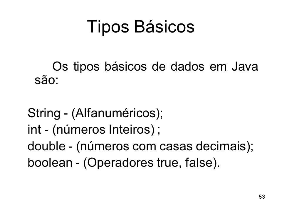 Tipos Básicos Os tipos básicos de dados em Java são: