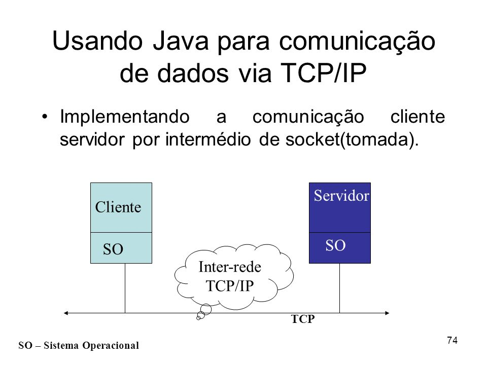 Usando Java para comunicação de dados via TCP/IP