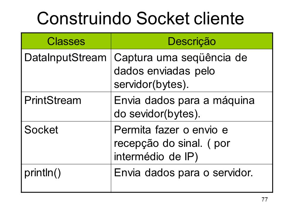 Construindo Socket cliente