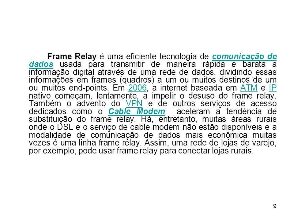 Frame Relay é uma eficiente tecnologia de comunicação de dados usada para transmitir de maneira rápida e barata a informação digital através de uma rede de dados, dividindo essas informações em frames (quadros) a um ou muitos destinos de um ou muitos end-points.