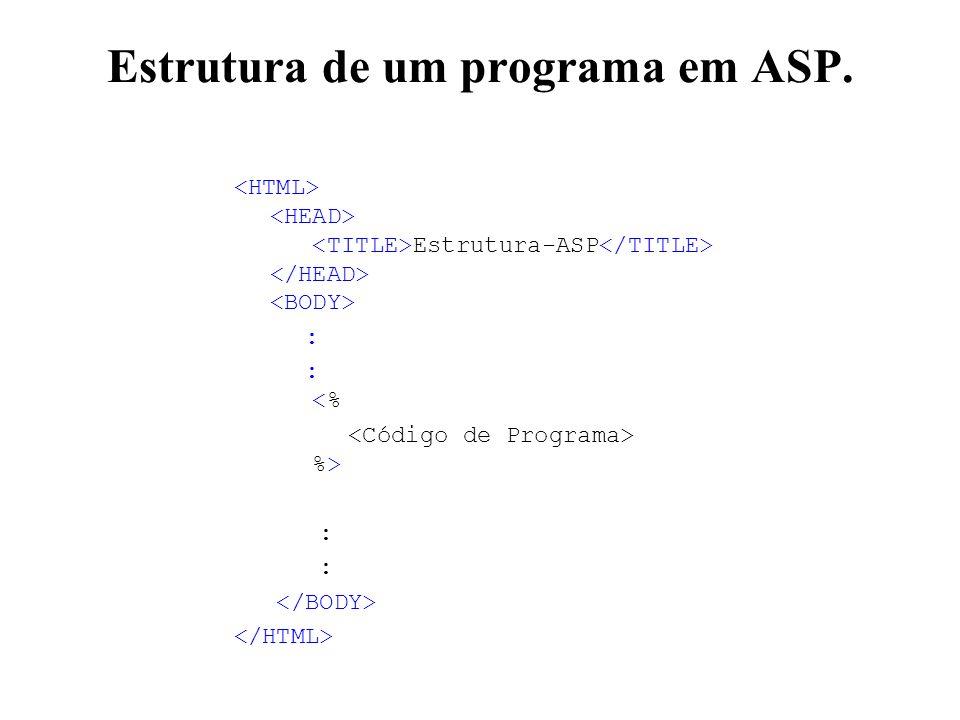 Estrutura de um programa em ASP.