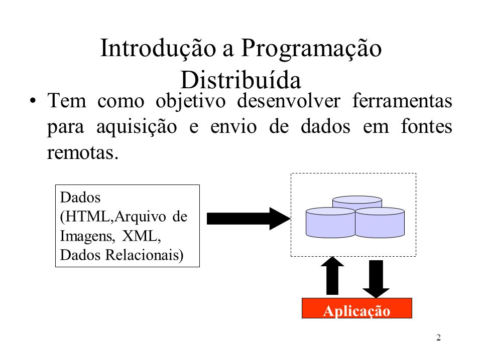 Introdução a Programação Distribuída