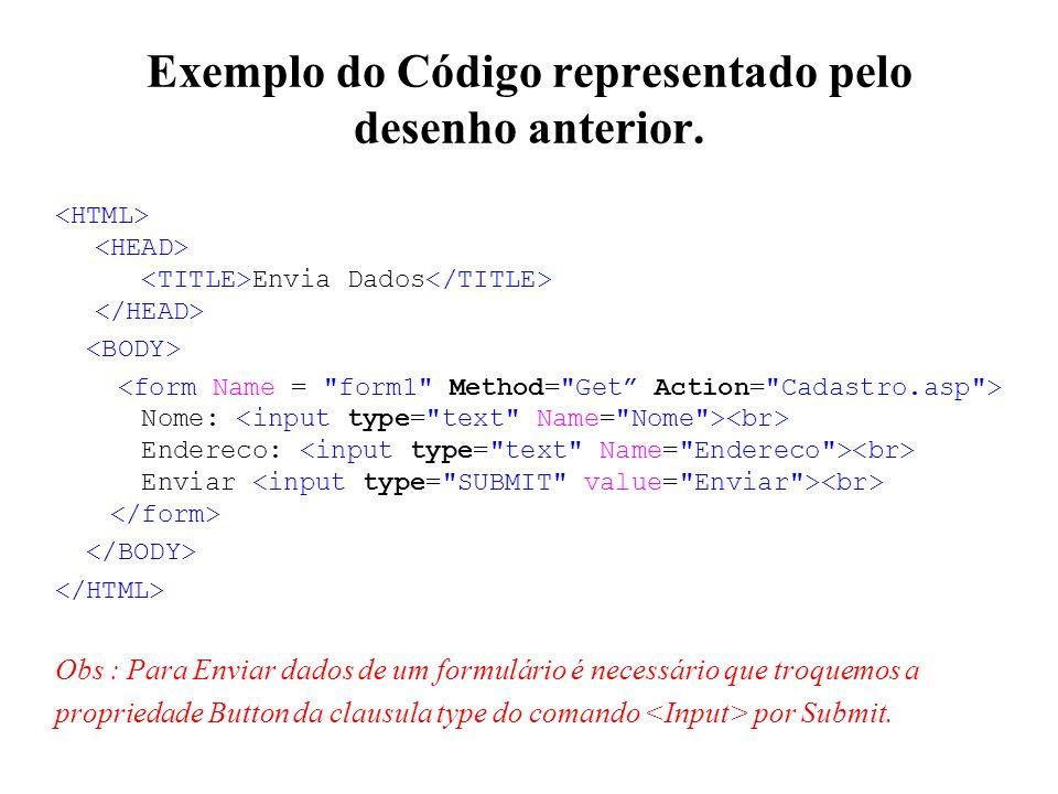Exemplo do Código representado pelo desenho anterior.