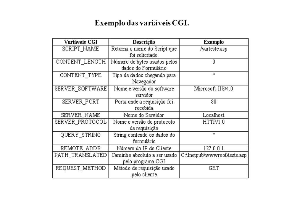 Exemplo das variáveis CGI.