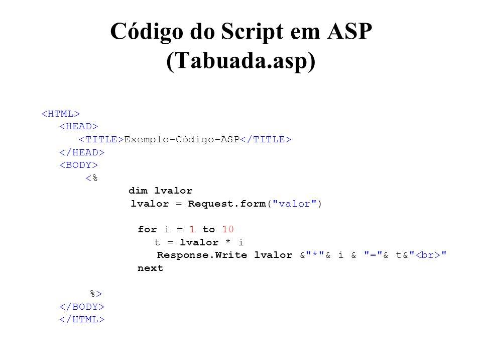 Código do Script em ASP (Tabuada.asp)