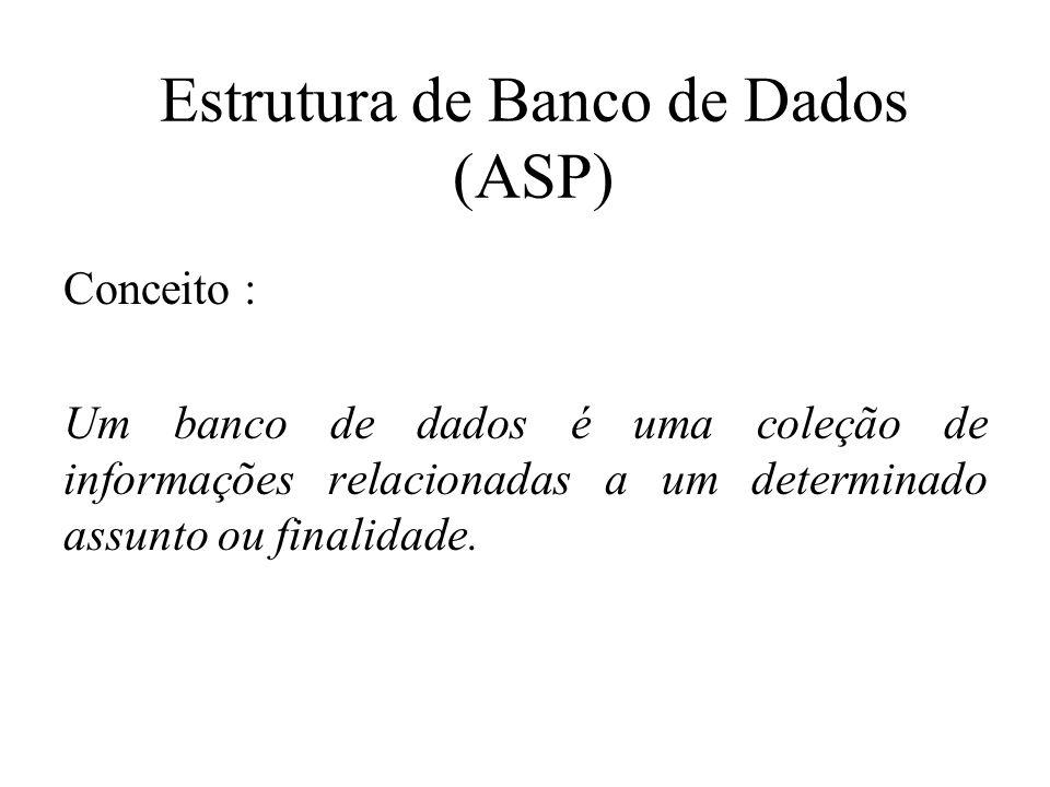 Estrutura de Banco de Dados (ASP)