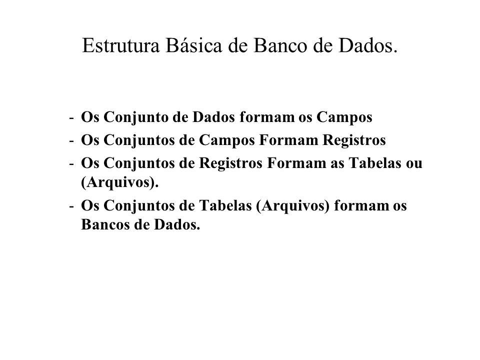 Estrutura Básica de Banco de Dados.