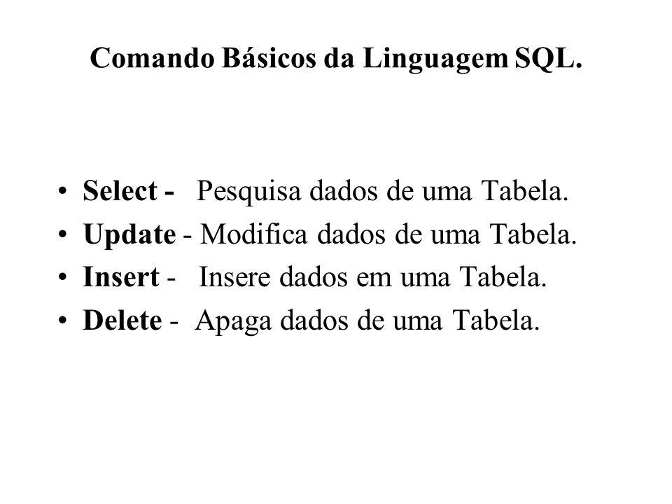 Comando Básicos da Linguagem SQL.