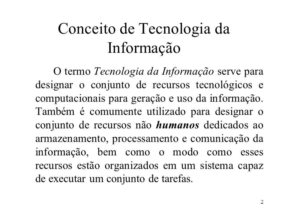Conceito de Tecnologia da Informação