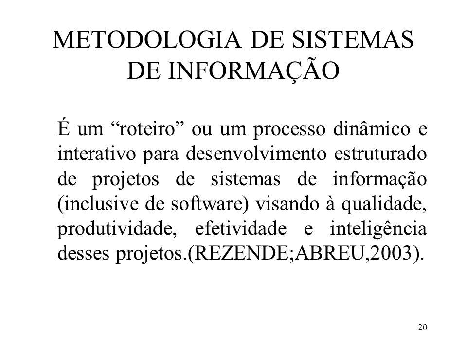 METODOLOGIA DE SISTEMAS DE INFORMAÇÃO