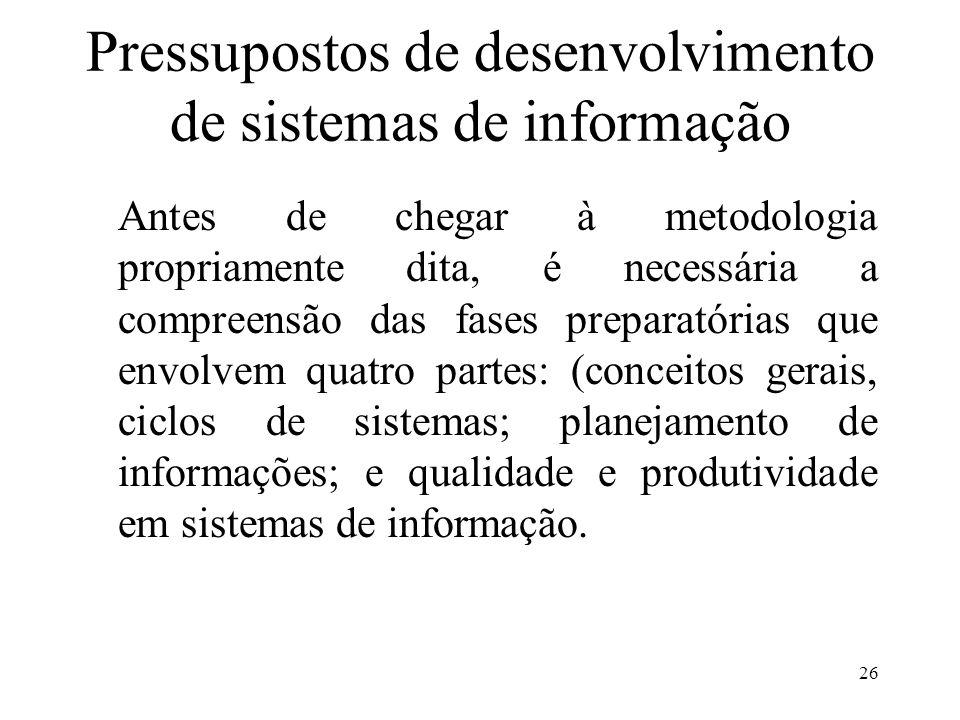Pressupostos de desenvolvimento de sistemas de informação