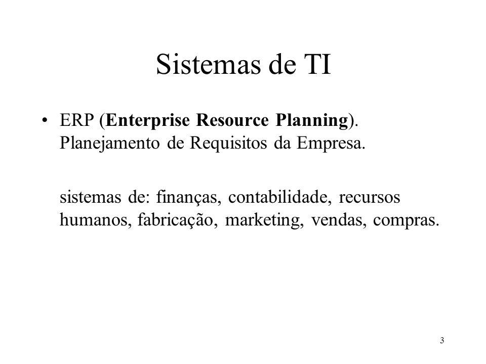 Sistemas de TIERP (Enterprise Resource Planning). Planejamento de Requisitos da Empresa.