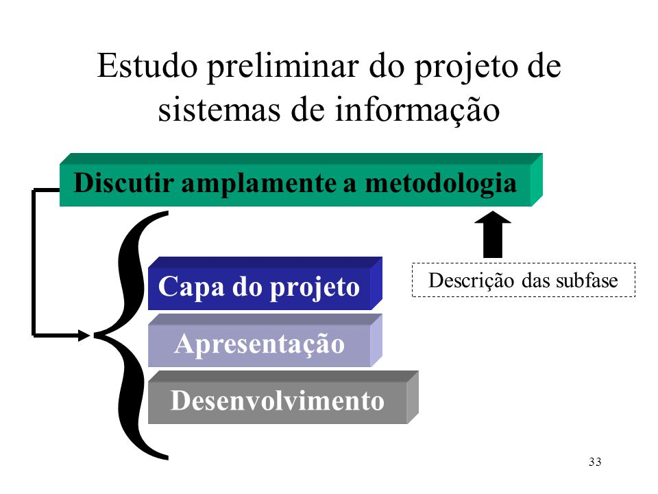 Estudo preliminar do projeto de sistemas de informação