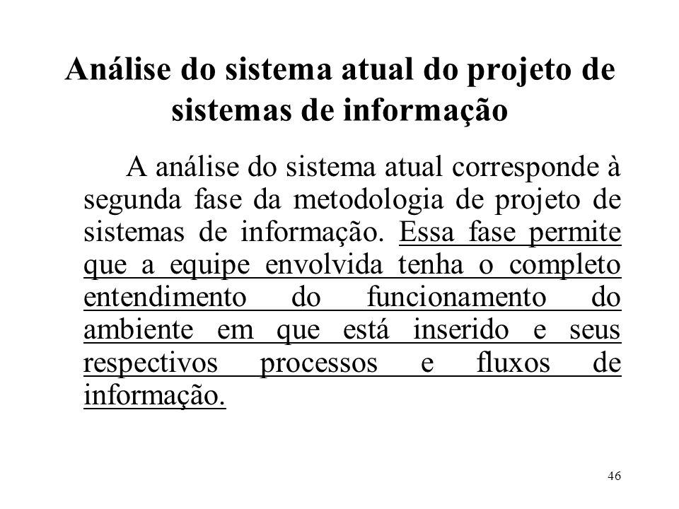 Análise do sistema atual do projeto de sistemas de informação