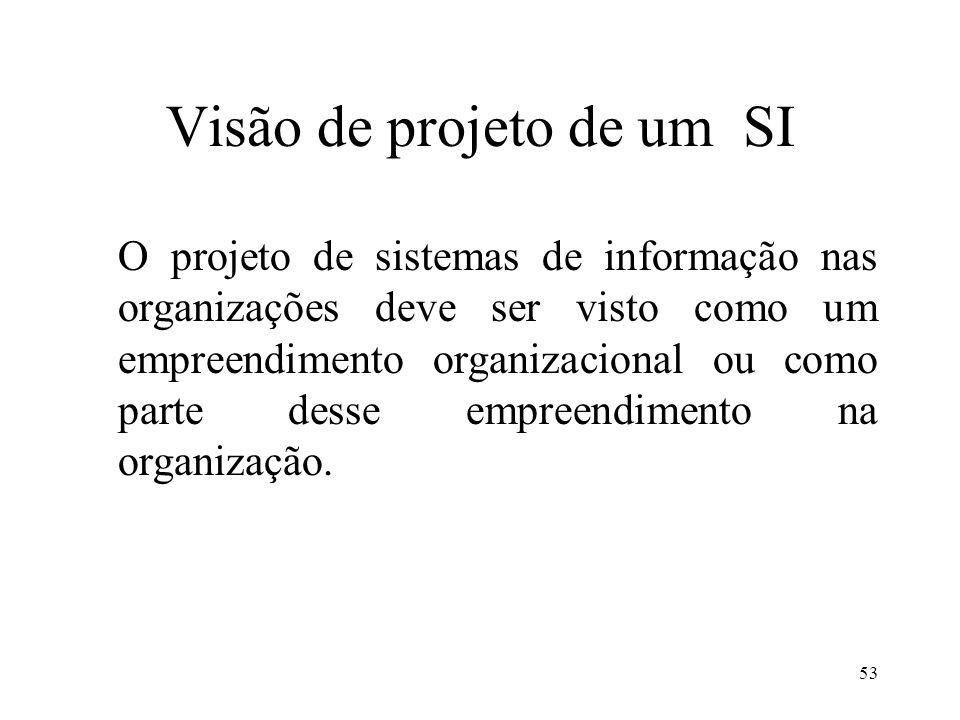 Visão de projeto de um SI