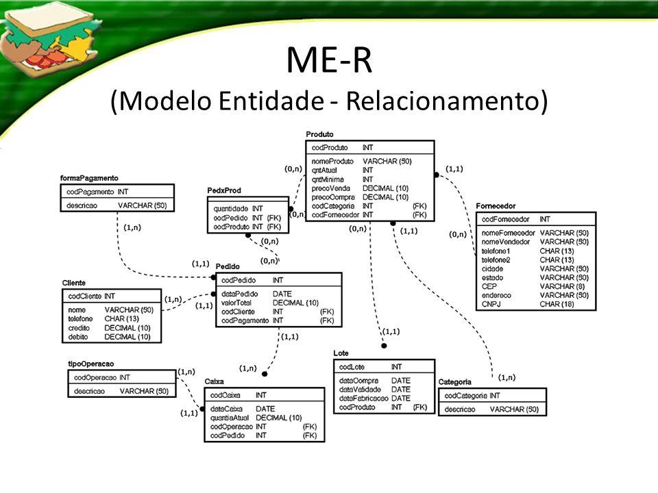 ME-R (Modelo Entidade - Relacionamento)