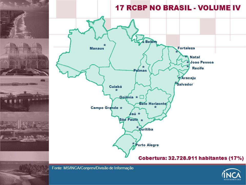 17 RCBP NO BRASIL - VOLUME IV