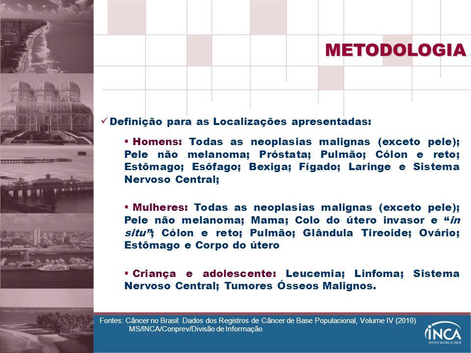 METODOLOGIA Definição para as Localizações apresentadas: