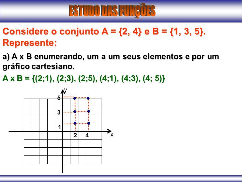 Considere o conjunto A = {2, 4} e B = {1, 3, 5}. Represente: