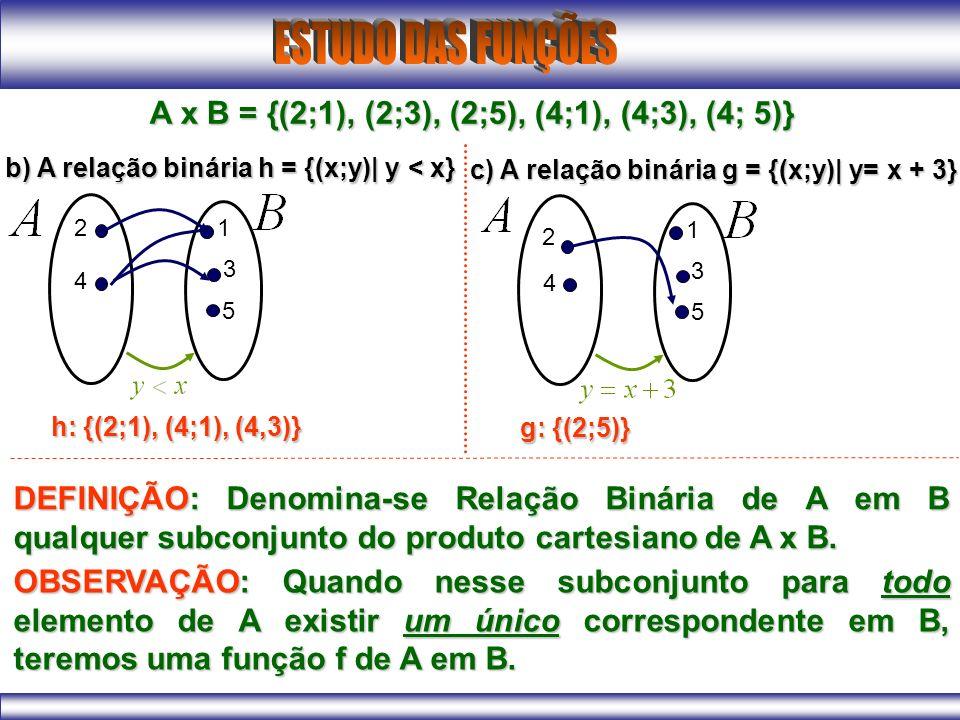 A x B = {(2;1), (2;3), (2;5), (4;1), (4;3), (4; 5)}