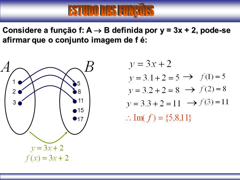 Considere a função f: A  B definida por y = 3x + 2, pode-se afirmar que o conjunto imagem de f é: