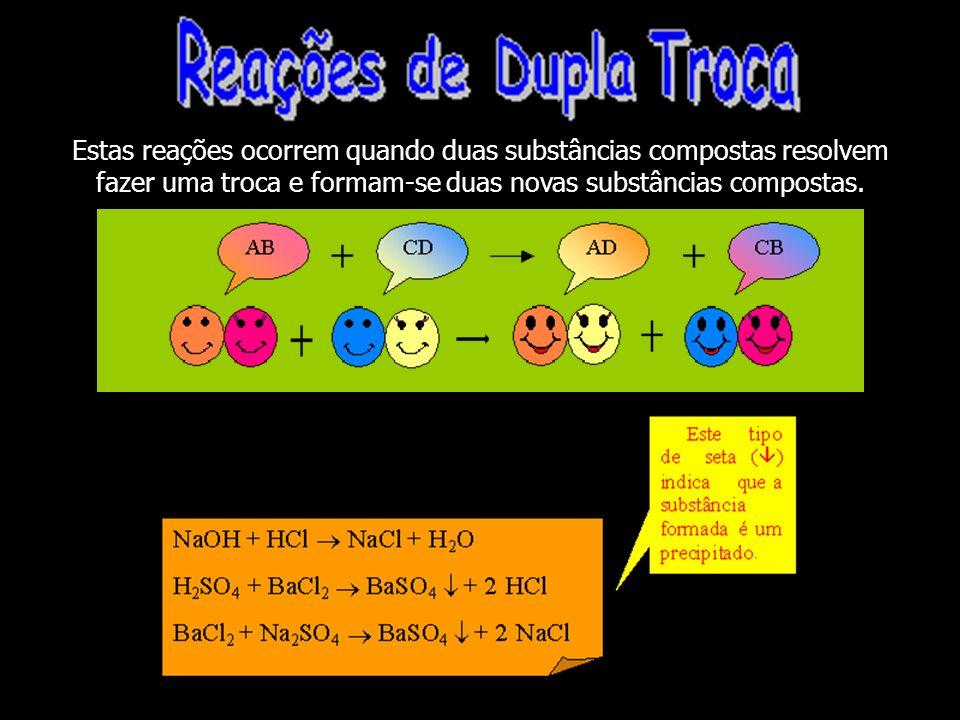 Estas reações ocorrem quando duas substâncias compostas resolvem fazer uma troca e formam-se duas novas substâncias compostas.