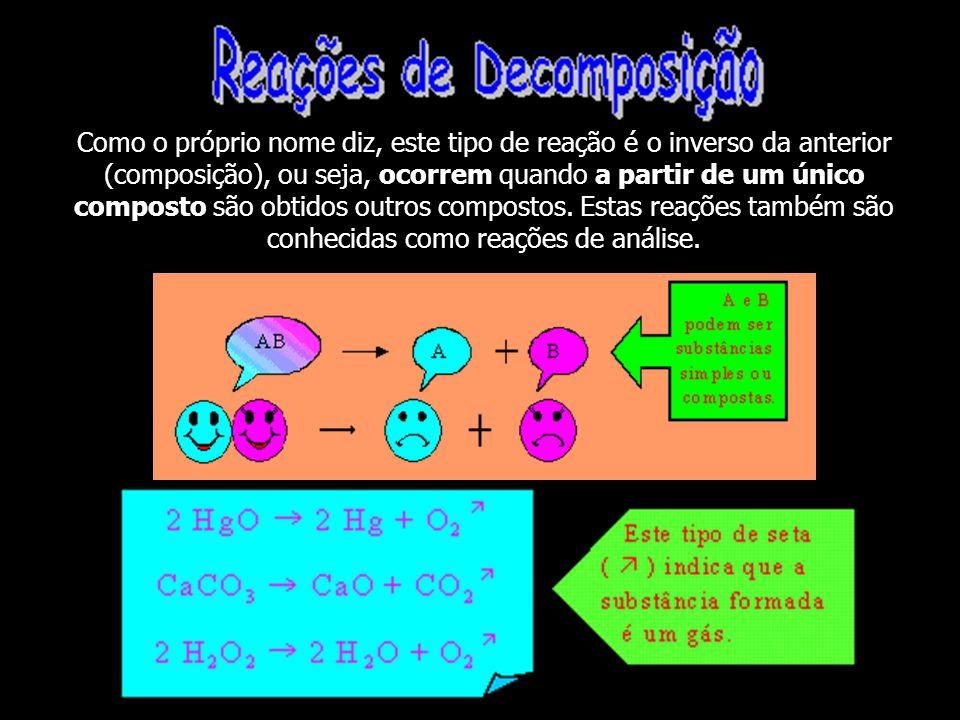 Como o próprio nome diz, este tipo de reação é o inverso da anterior (composição), ou seja, ocorrem quando a partir de um único composto são obtidos outros compostos.