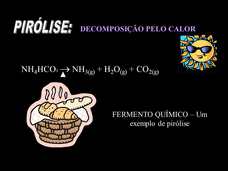 FERMENTO QUÍMICO – Um exemplo de pirólise