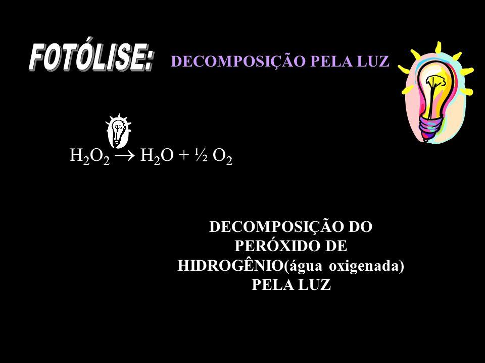 DECOMPOSIÇÃO DO PERÓXIDO DE HIDROGÊNIO(água oxigenada) PELA LUZ