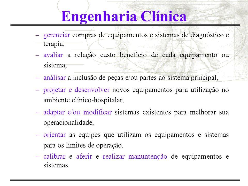 Engenharia Clínica gerenciar compras de equipamentos e sistemas de diagnóstico e terapia,