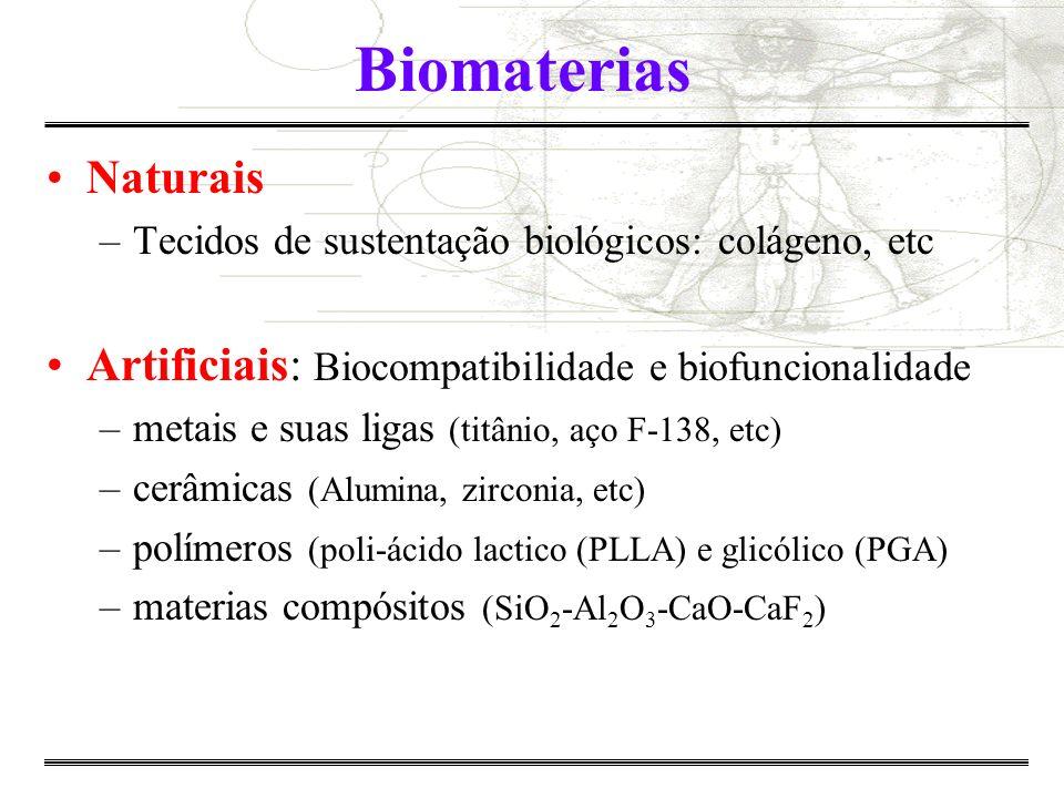 Biomaterias Naturais. Tecidos de sustentação biológicos: colágeno, etc. Artificiais: Biocompatibilidade e biofuncionalidade.