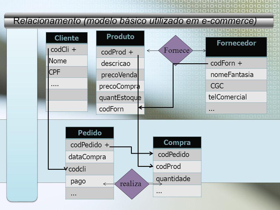 Relacionamento (modelo básico utilizado em e-commerce)