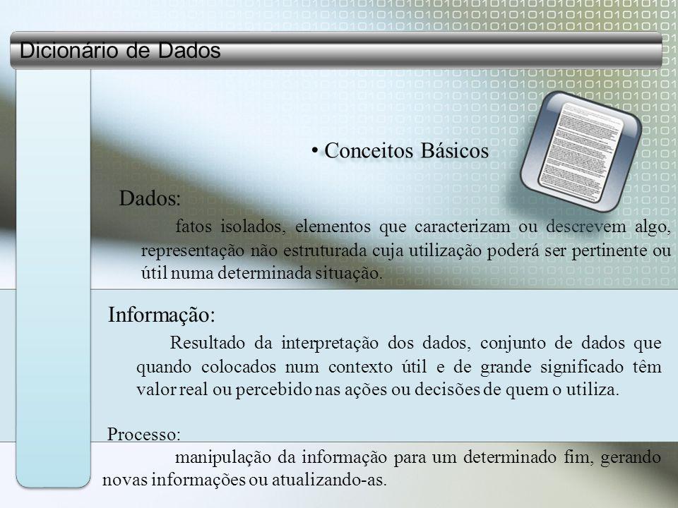Dicionário de Dados Conceitos Básicos Dados: