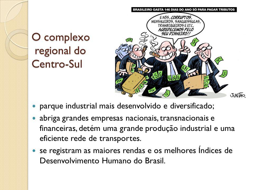 O complexo regional do Centro-Sul