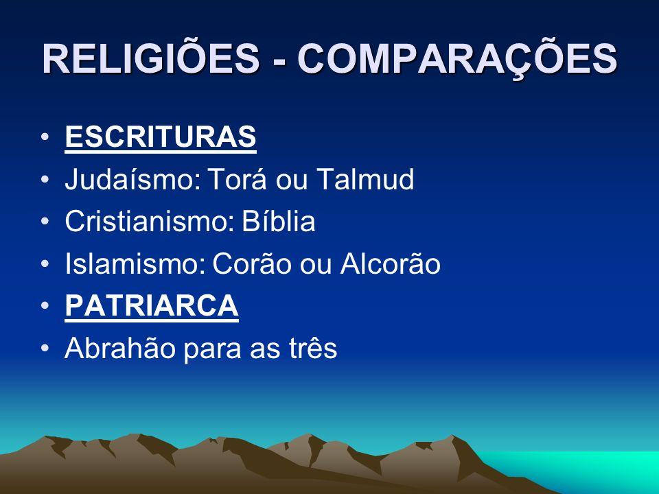 RELIGIÕES - COMPARAÇÕES