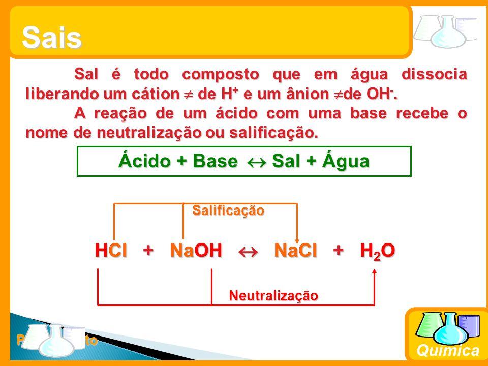 Sais Ácido + Base  Sal + Água HCl + NaOH  NaCl + H2O