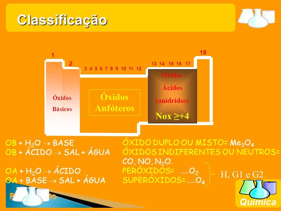Classificação Nox ≥+4 Óxidos Anfóteros H, G1 e G2 13 14 15 16 17