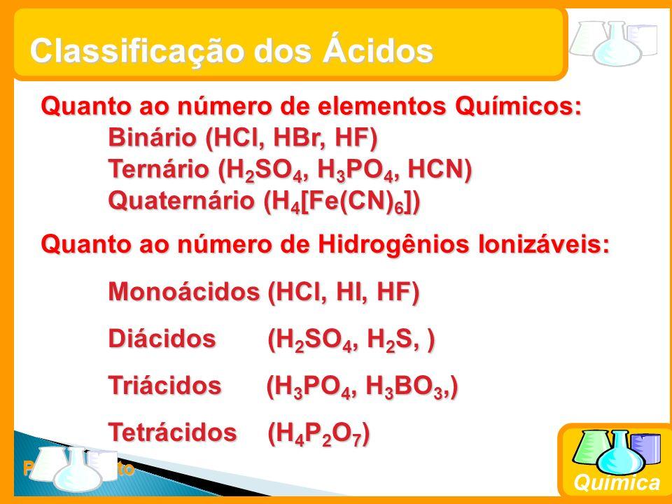 Classificação dos Ácidos